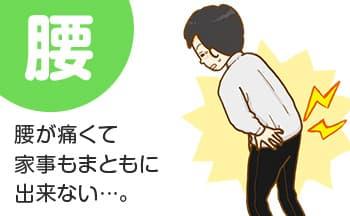 腰が痛くて家事もまともに出来ない…。